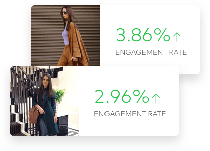 Showing the engagement rate of social media influencers